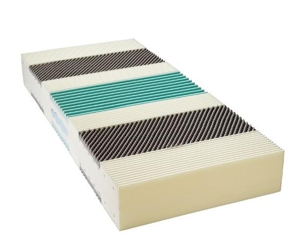 matratze 140x200 test billerbeck preisvergleiche erfahrungsberichte und kauf bei nextag. Black Bedroom Furniture Sets. Home Design Ideas
