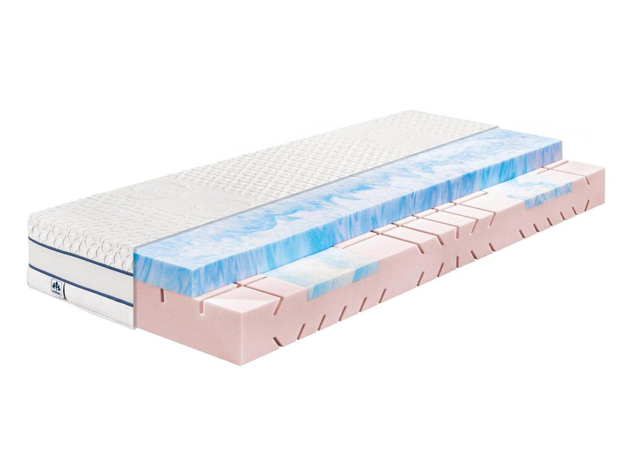 irisette kaltschaum matratze comfort ks mit gel active auflage. Black Bedroom Furniture Sets. Home Design Ideas
